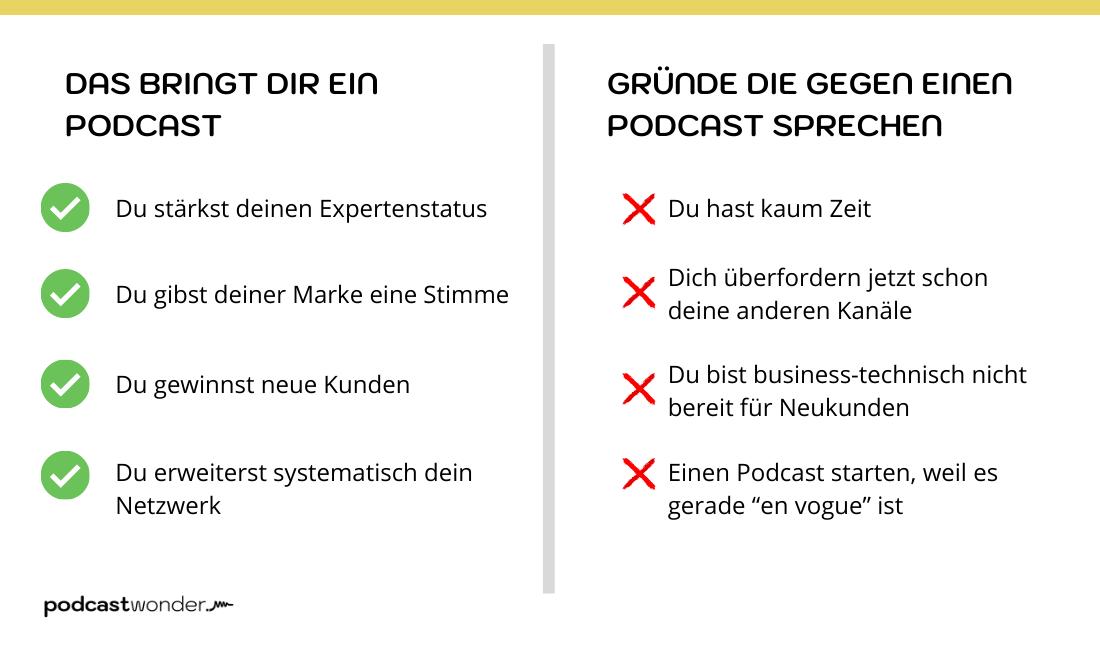 Das bringt dir ein Podcast