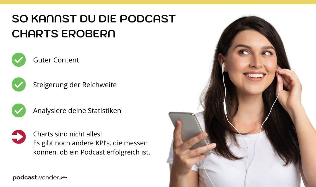 Podcast Charts Fazit